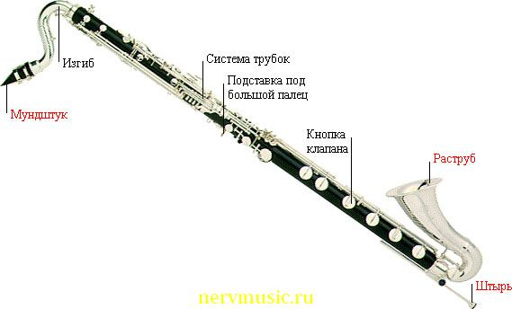 Бас-кларнет | Музыкальная энциклопедия от А до Я | Музыкальные инструменты