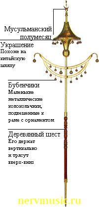 Турецкий полумесяц | Музыкальная энциклопедия от А до Я | Музыкальные инструменты