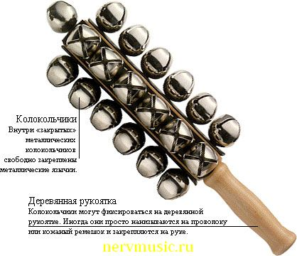 Бубенцы | Музыкальная энциклопедия от А до Я | Музыкальные инструменты