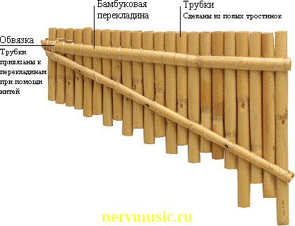 Флейта пана | Музыкальная энциклопедия от А до Я | Музыкальные инструменты