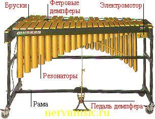 Виброфон | Музыкальная энциклопедия от А до Я | Музыкальные инструменты