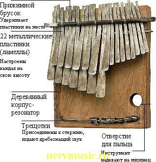 Мбира | Музыкальная энциклопедия от А до Я | Музыкальные инструменты