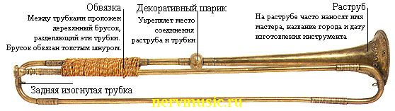 Натуральная труба | Музыкальная энциклопедия от А до Я | Музыкальные инструменты