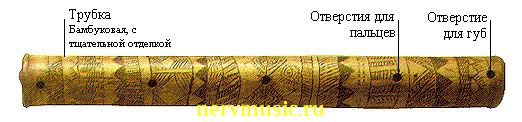 Носовая флейта | Музыкальная энциклопедия от А до Я | Музыкальные инструменты