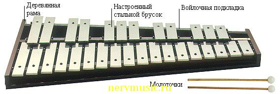 Глокеншпиль | Музыкальная энциклопедия от А до Я | Музыкальные инструменты