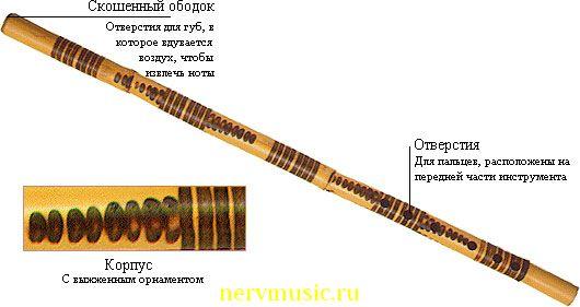Нэй | Музыкальная энциклопедия от А до Я | Музыкальные инструменты