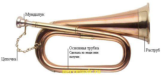 Горн | Музыкальная энциклопедия от А до Я | Музыкальные инструменты