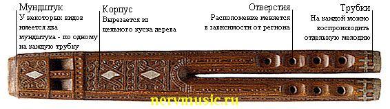 Двожнич | Музыкальная энциклопедия от А до Я | Музыкальные инструменты