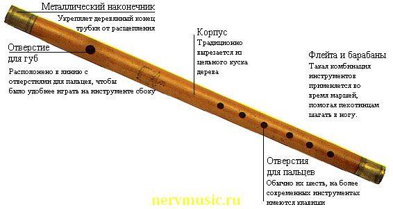 Дудка | Музыкальная энциклопедия от А до Я | Музыкальные инструменты