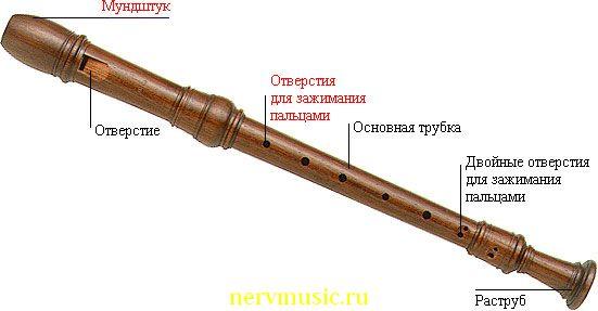 Рекордер | Музыкальная энциклопедия от А до Я | Музыкальные инструменты