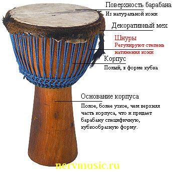 Дьямба | Музыкальная энциклопедия от А до Я | Музыкальные инструменты