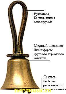Ручной колокольчик | Музыкальная энциклопедия от А до Я | Музыкальные инструменты