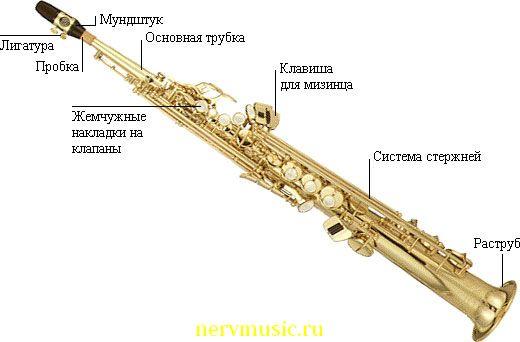 Саксофон-сопрано | Музыкальная энциклопедия от А до Я | Музыкальные инструменты