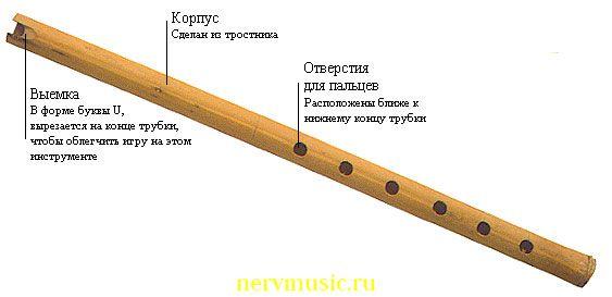 Кена | Музыкальная энциклопедия от А до Я | Музыкальные инструменты