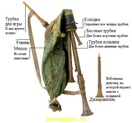 Итальянская волынка | Музыкальная энциклопедия от А до Я | Музыкальные инструменты