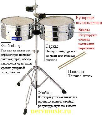 Сдвоенные литавры | Музыкальная энциклопедия от А до Я | Музыкальные инструменты