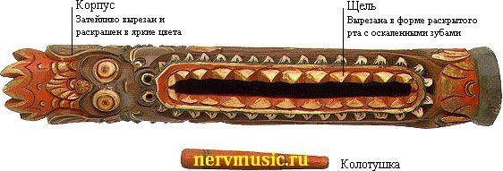 Слит-барабан | Музыкальная энциклопедия от А до Я | Музыкальные инструменты