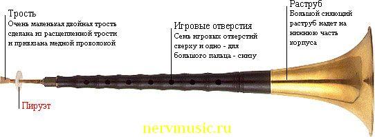 Сона | Музыкальная энциклопедия от А до Я | Музыкальные инструменты