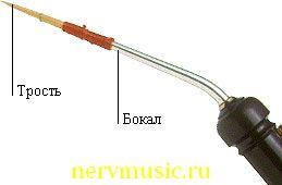 Британский рожок | Музыкальная энциклопедия от А до Я | Музыкальные инструменты