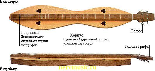 Аппалачские цимбалы | Музыкальная энциклопедия от А до Я | Музыкальные инструменты