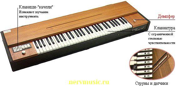 Клавинет | Музыкальная энциклопедия от А до Я | Музыкальные инструменты