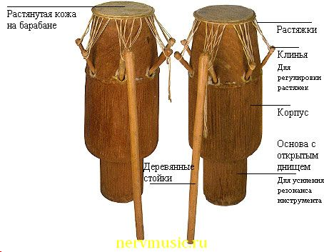 Атумпан | Музыкальная энциклопедия от А до Я | Музыкальные инструменты