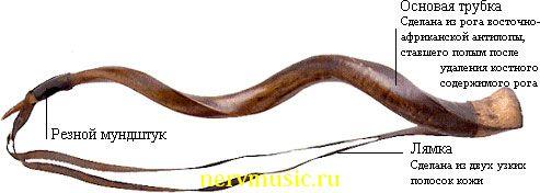 Африканский рог | Музыкальная энциклопедия от А до Я | Музыкальные инструменты