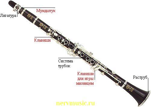 Кларнет | Музыкальная энциклопедия от А до Я | Музыкальные инструменты
