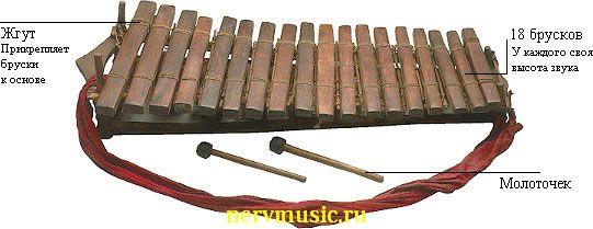 Бало | Музыкальная энциклопедия от А до Я | Музыкальные инструменты