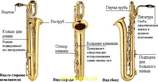 Баритон-саксофон | Музыкальная энциклопедия от А до Я | Музыкальные инструменты